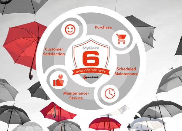 Extended-Warranty-MyCare6-umbrellas