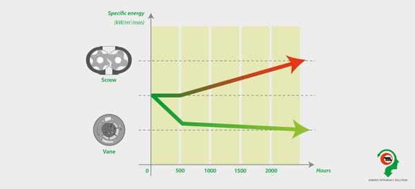 energy consumption-01