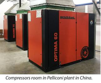 Pelliconi compressor room ENG-01-01-01